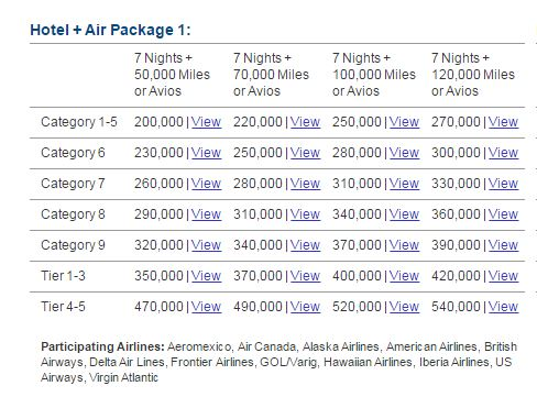 One option for Flight & Hotel Package