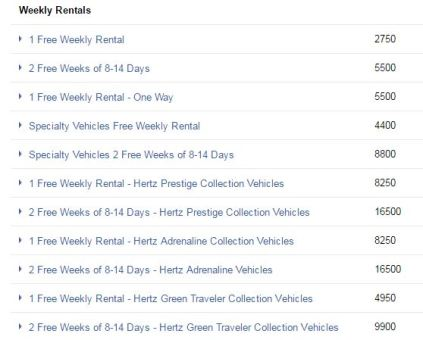 Hertz Reward Chart 2